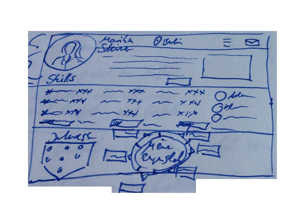 Wireframe handgezeichnet